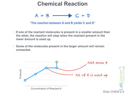 CHEM_Invest2_mini-pics.004