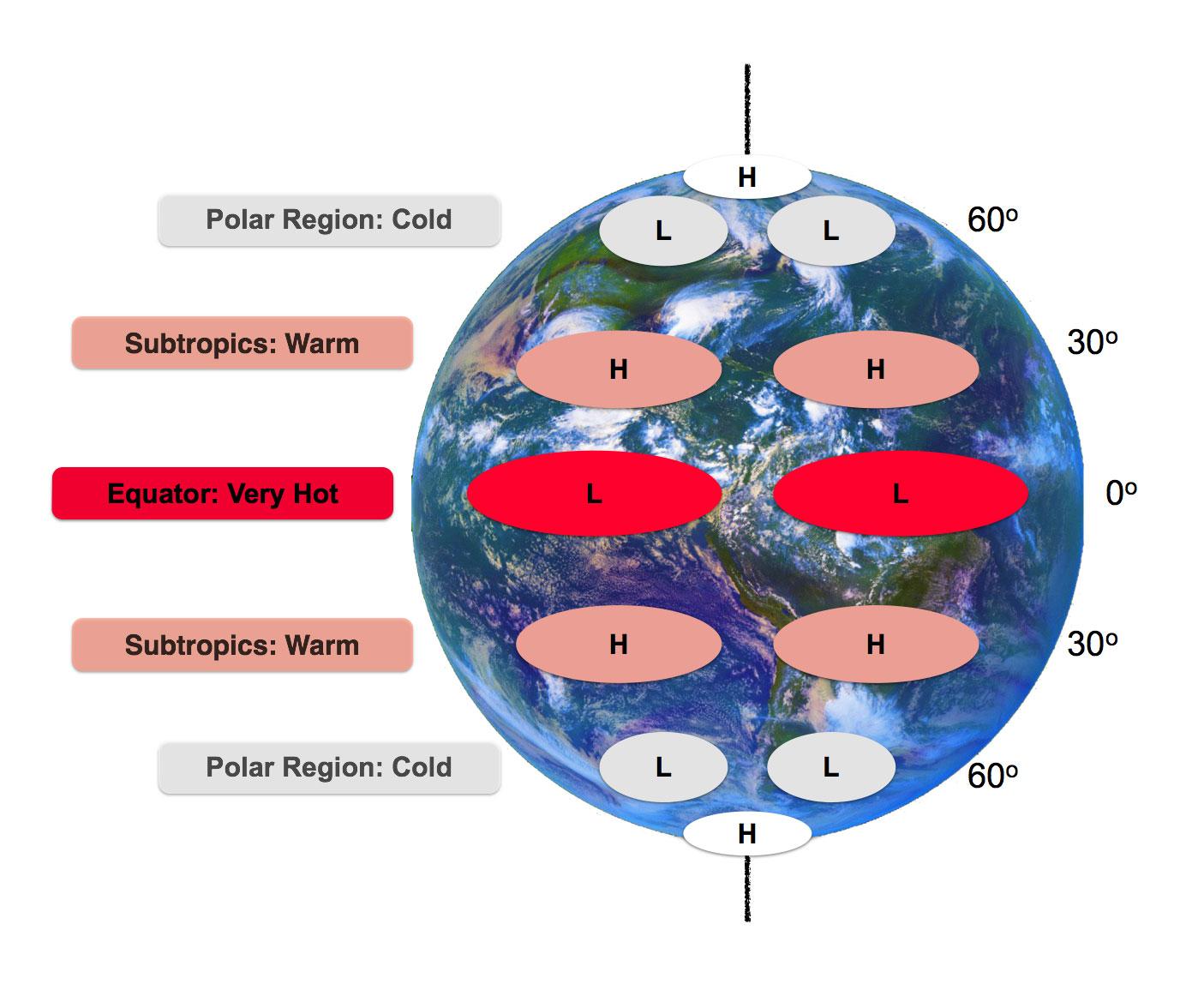 Global-Pressure_WEB