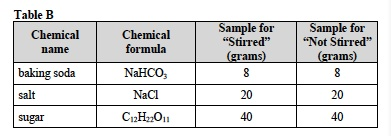 Solutes 2 Lab Table B