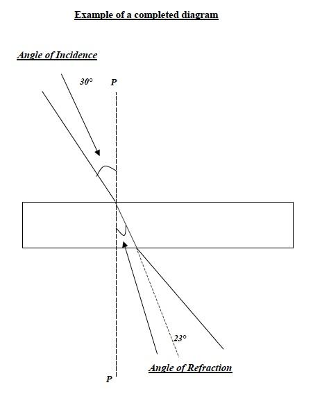 Light Inv 4 Lab Sample Diagram
