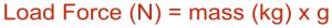 load force formula